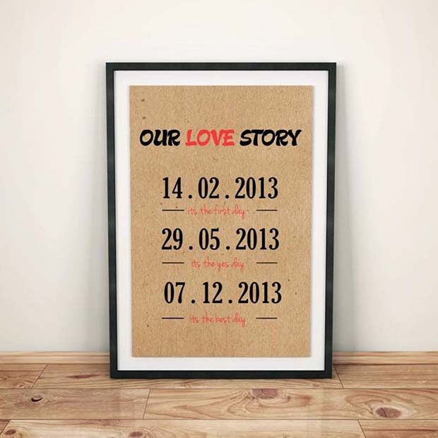 Our Love Story Wall Print