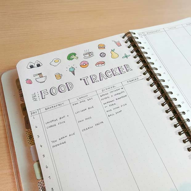 Food Tracker Bullet Journal Idea