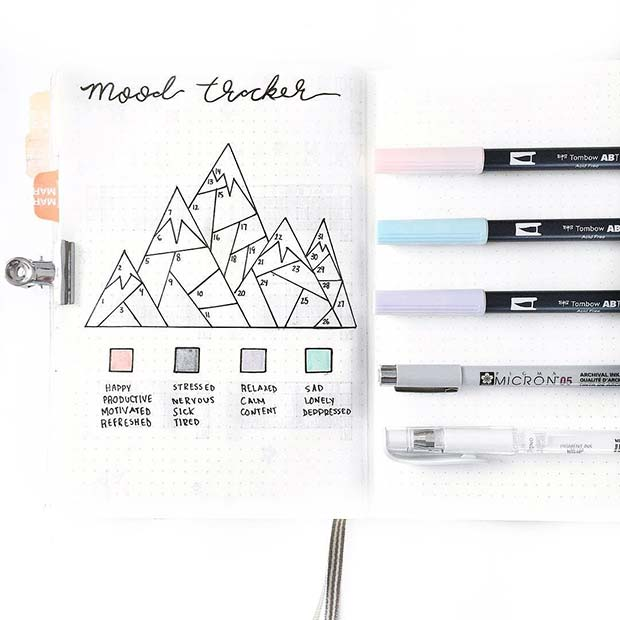 Mood Tracker Bullet Journal Page