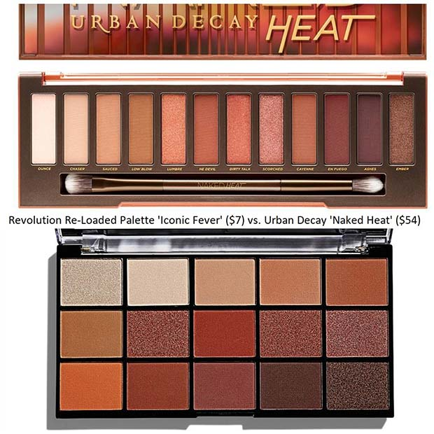 Urban Decay Naked Heat Dupe